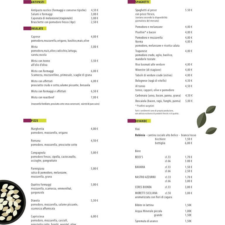 Где поесть в центре Палермо